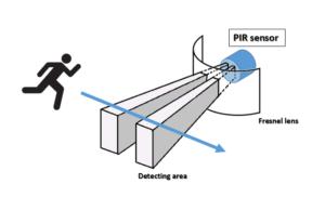 PIR-детектор